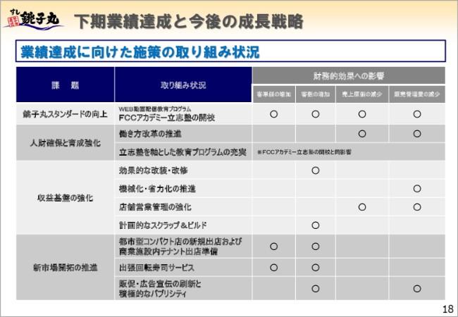 choshimaru20192q-018