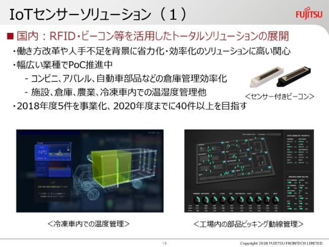 frontech-fujitsu_201810a-019