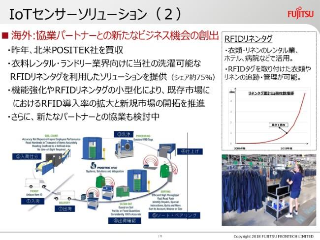 frontech-fujitsu_201810a-020