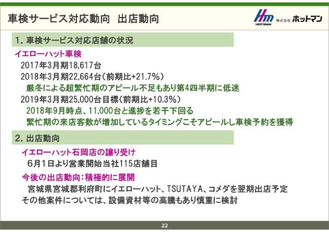 hotman20192q-022