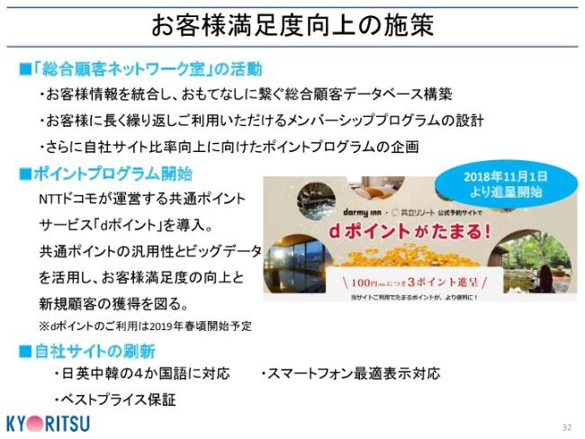 kyoritsu20192q-032