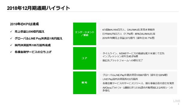 line20184q-004