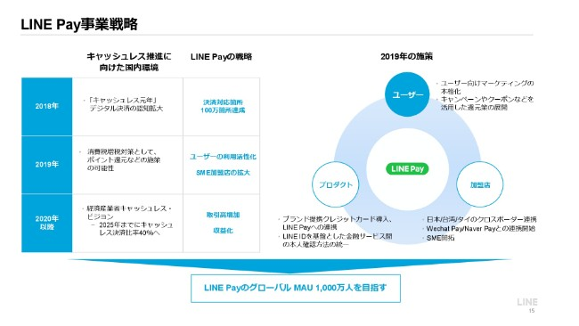 line20184q-015