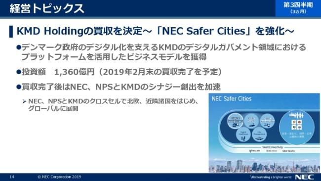 nec20193q-014