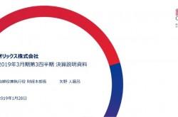 オリックス、3Q累計の新規投資額は8,100億円 4Q以降の貢献を見込む