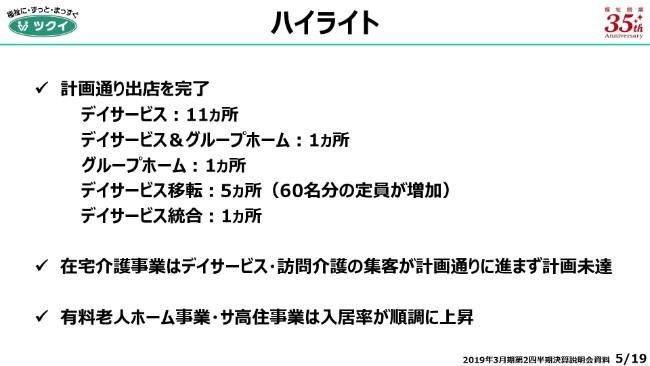 tsukui20192q-005