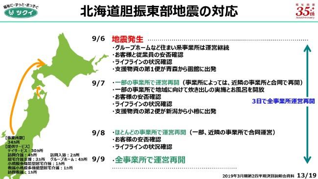 tsukui20192q-013