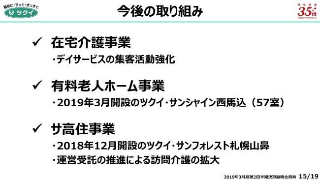 tsukui20192q-015