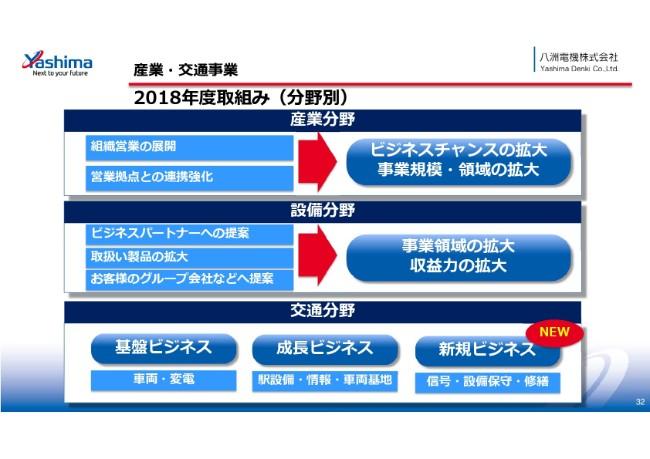 yashima20182q-032