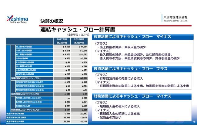 yashima20182q-046