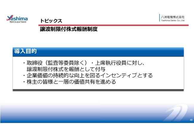 yashima20182q-048