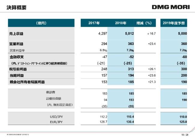 dmgm (18)