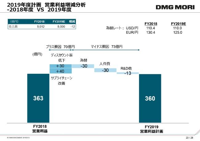 dmgm (23)