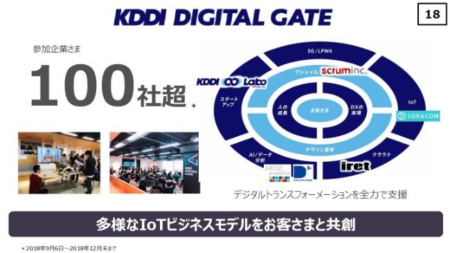 kddi20193q (18)