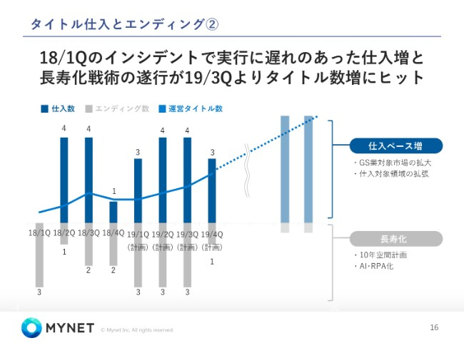 mynet20184q (16)