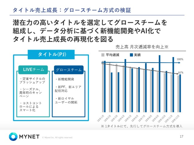 mynet20184q (17)