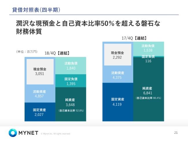 mynet20184q (21)