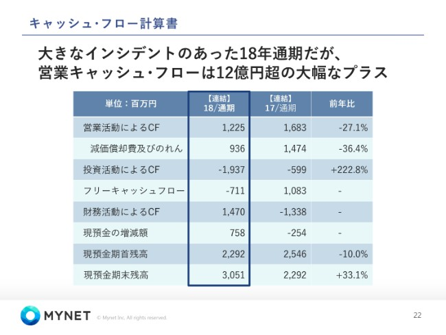 mynet20184q (22)