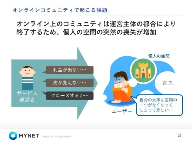 mynet20184q (28)