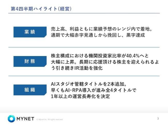 mynet20184q (3)