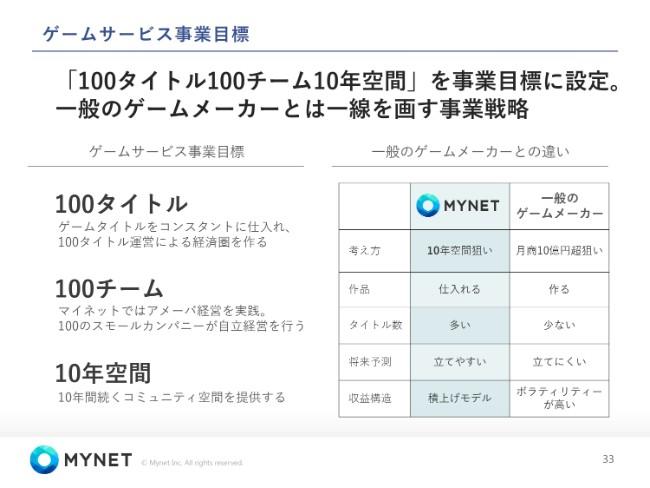 mynet20184q (33)