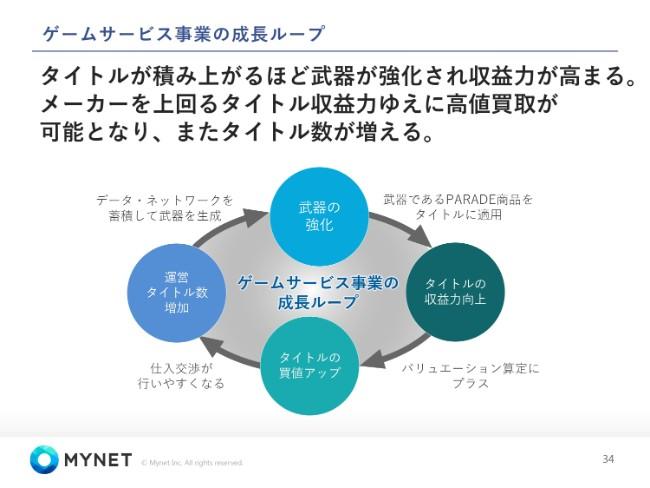 mynet20184q (34)