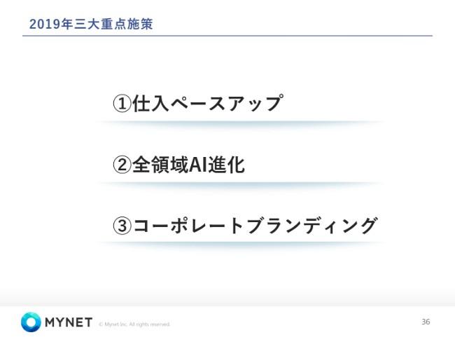 mynet20184q (36)