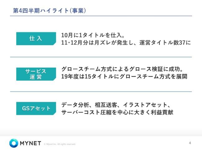 mynet20184q (4)