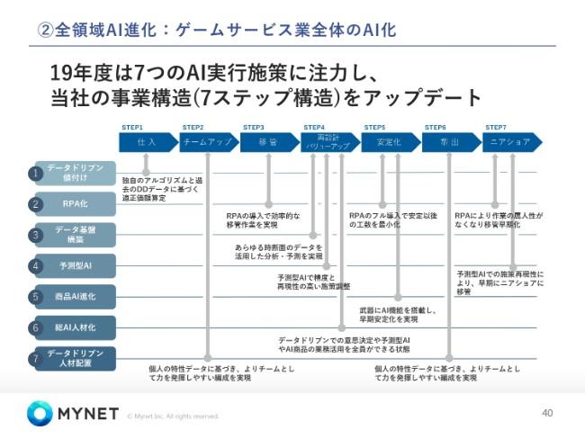 mynet20184q (40)