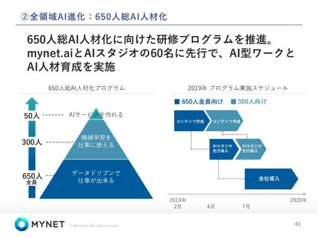 mynet20184q (41)