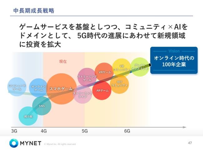 mynet20184q (47)