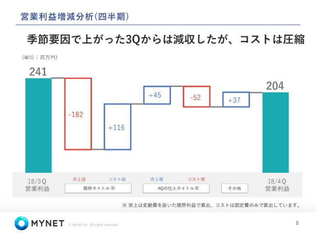 mynet20184q (8)