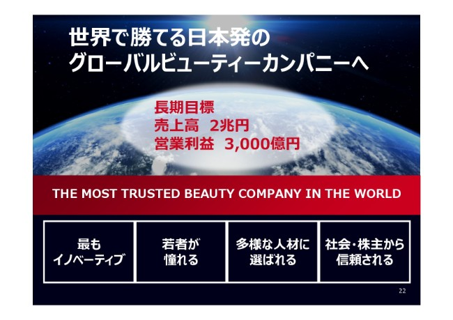 shiseido20184q-022