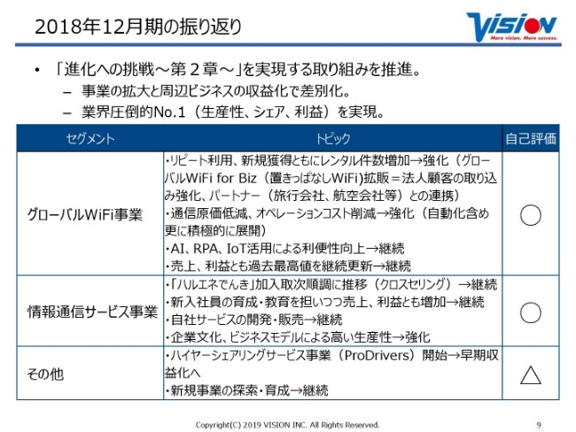 vision-009