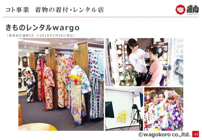wagokoro (11)