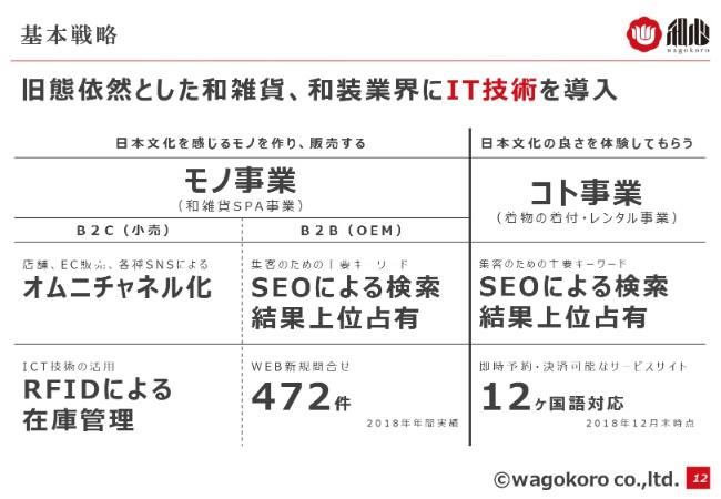 wagokoro (12)