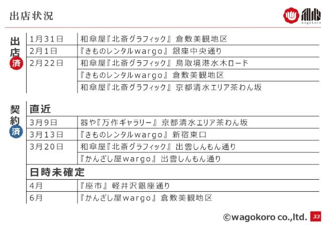 wagokoro (33)