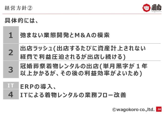 wagokoro (36)