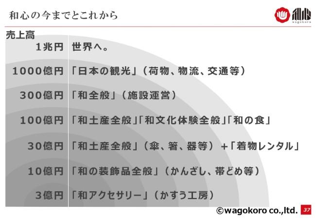 wagokoro (37)