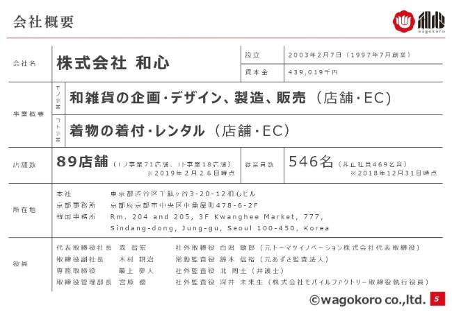 wagokoro (5)