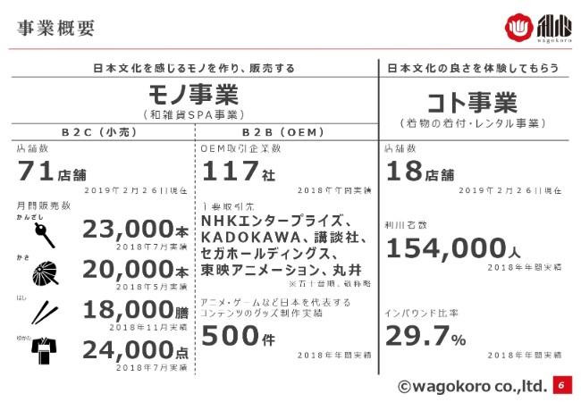wagokoro (6)
