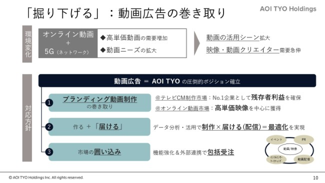 aoityohd20184q (10)