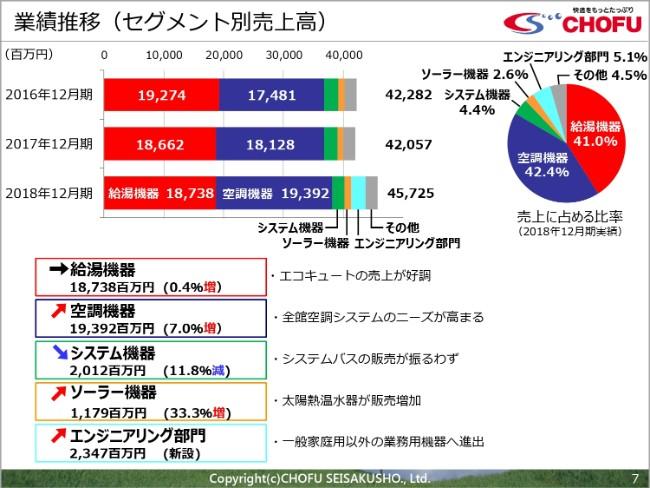 choufuseisakujyo (7)