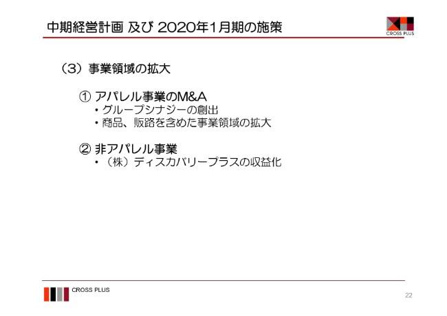 crossplus20194q22