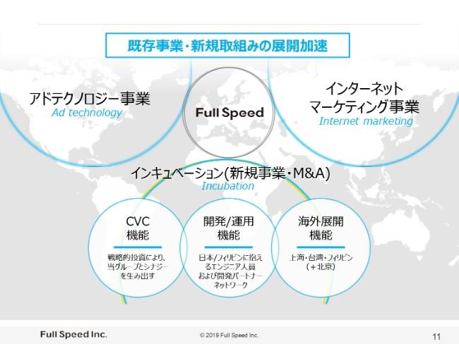 fullspeed (11)