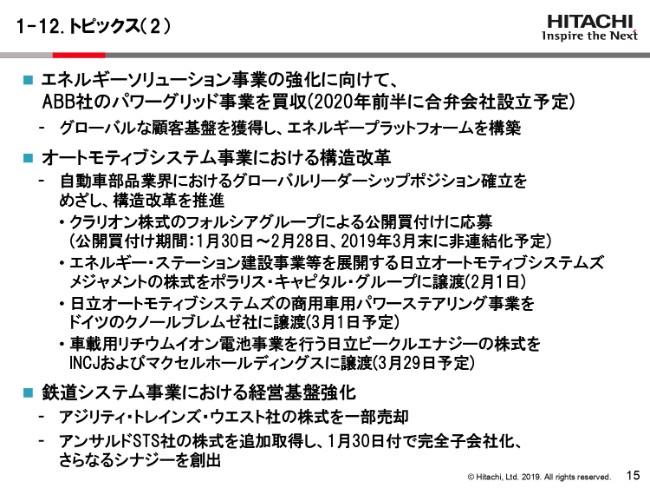 hitachi20193q (15)