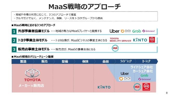 maas_page-0008