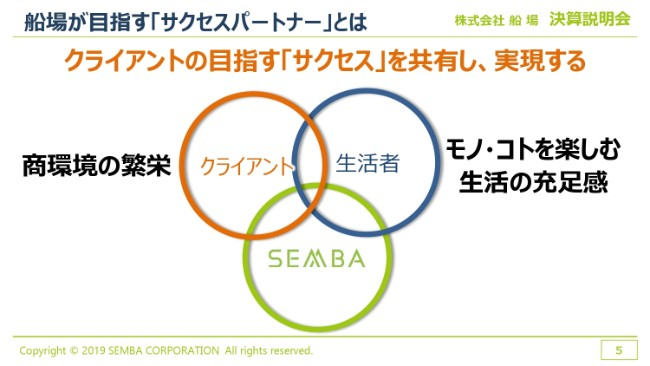 semba20184q (5)