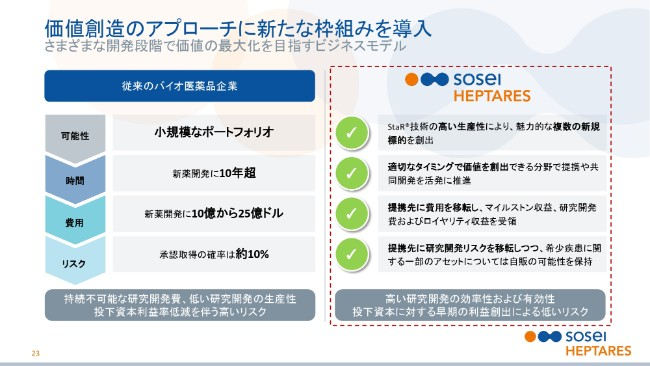 soseigroup (23)