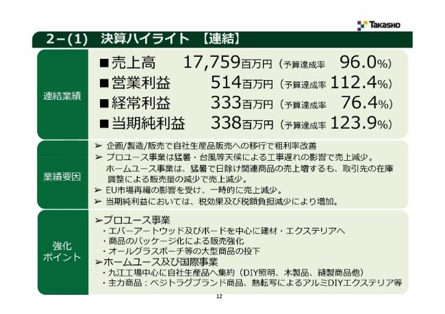 takasho20194q (12)